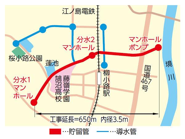 藤沢市 鵠沼東部1号貯留管 配置図