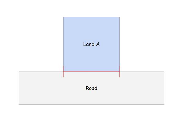 正方形の土地・間口のイラスト