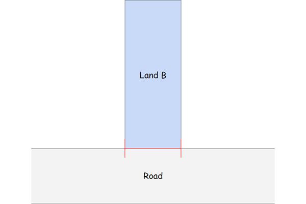 長方形の土地・間口のイラスト
