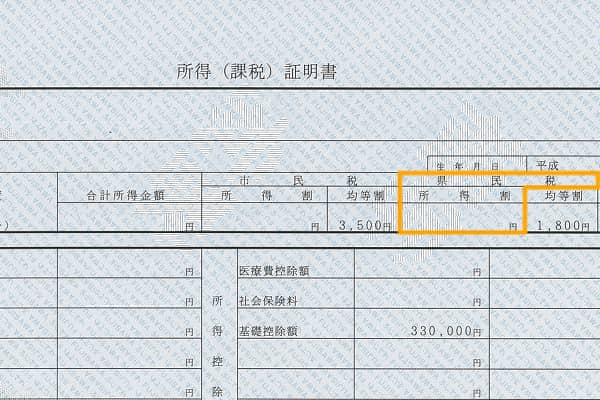 課税証明書の見本 県民税の所得割額